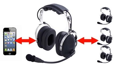 Avcomm Razor Bluetooth Over The Head